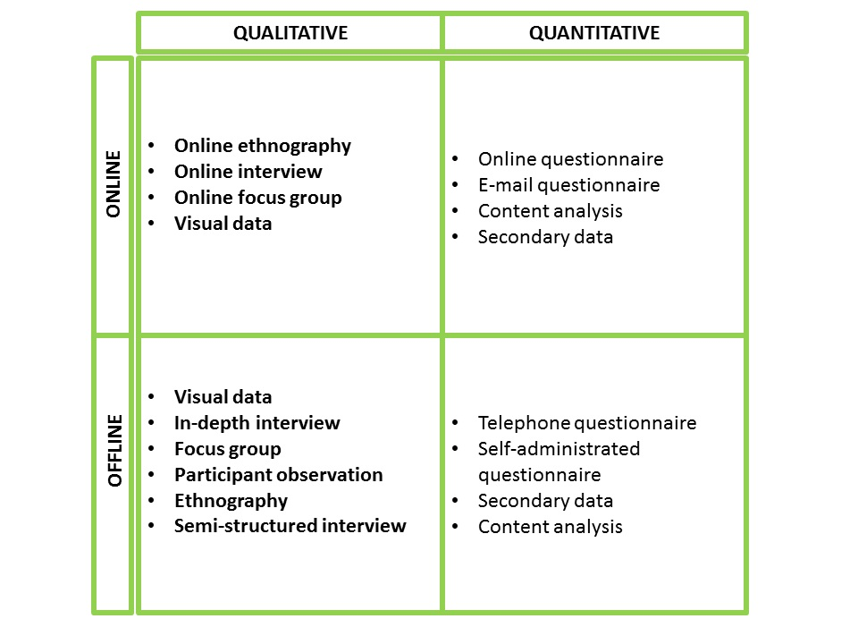 Qualitative Analysis Case Study Technique  ChaputCaoutchouc