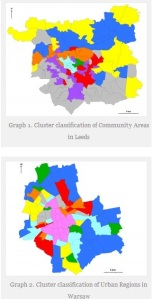cluster maps
